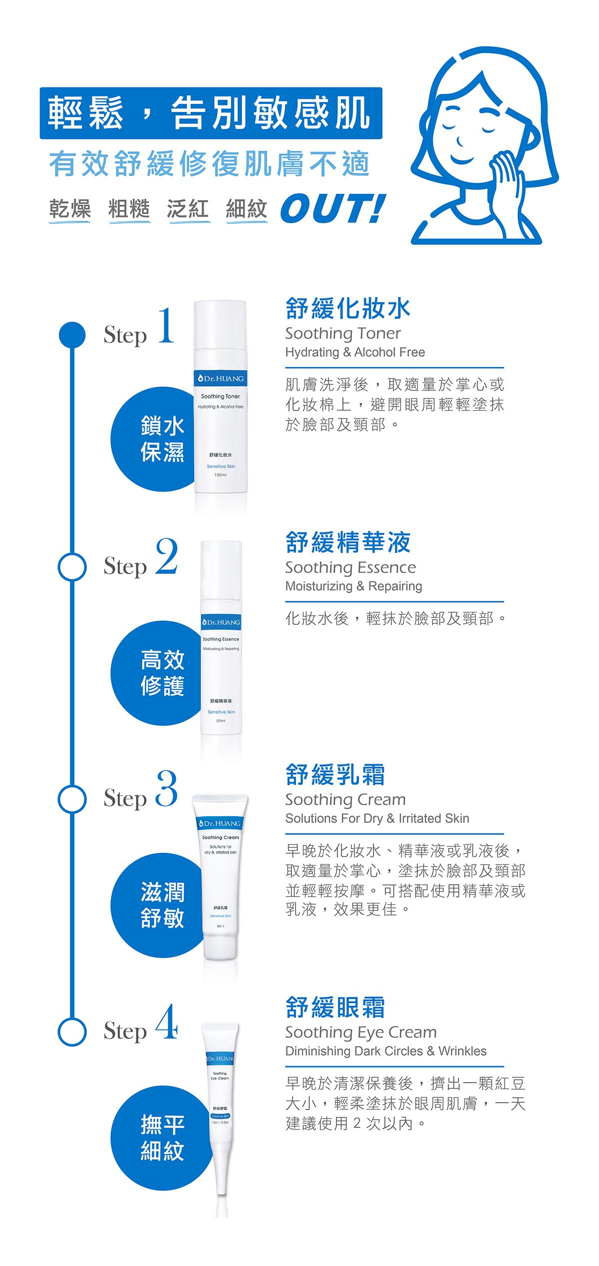 Dr.HUANG舒緩系列使用步驟